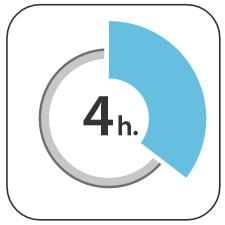 Dawkowanie - odstęp miedzy aplikacjami Bravera